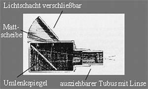 Lichtschacht Mit Spiegel : pfeffer ~ Markanthonyermac.com Haus und Dekorationen