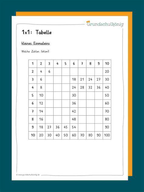 Die düsseldorfer tabelle, auch als unterhaltstabelle bekannt, enthält leitlinien für den unterhaltsbedarf von unterhaltsberechtigten. Leere Tabelle Zum Ausfüllen : Horner Schema Erklarung Und ...