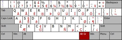 Using The United States-international Keyboard Layout