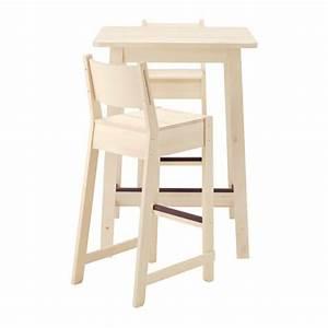 Table Haute Bar Ikea : norr ker norr ker table haute 2 tabourets bar ikea ~ Teatrodelosmanantiales.com Idées de Décoration