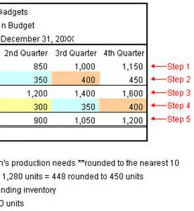 Template For Balance Sheet Accounting 30 Unit 4 39 S Page