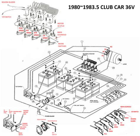 1997 Club Car Electrical Wiring Diagram by Electric Club Car Wiring Diagrams Page 2