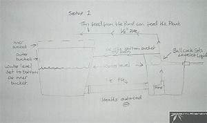 Diy Deep Water Culture  The Recirculating Oxygen System