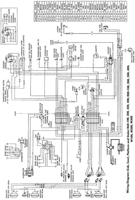 1978 Dodge Ram Wiring Diagram by Wire Diagram Dodge D200 Dodge Vehicle Wiring Diagrams