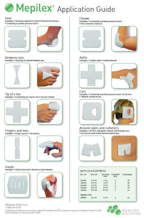 mepilex bandage application guide wounds nursing wound