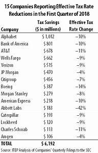 Maryland Tax Tables 2018 Brokeasshome Com