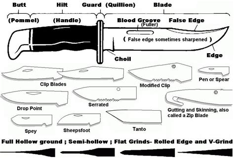 different types of kitchen knives and their uses the best bushcraft knife survival sullivan