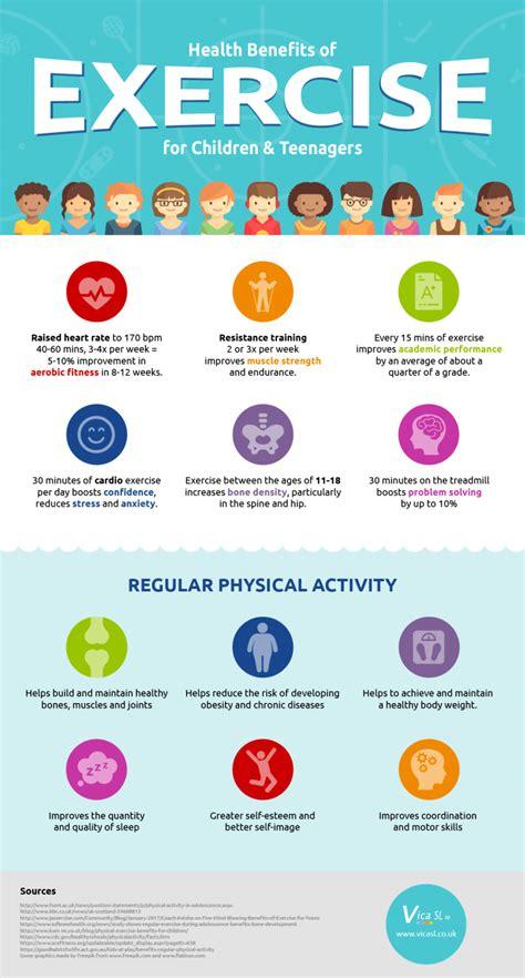 benefits  exercise  children infographic