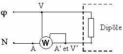 Axiomètre : définition de AXIOMÈTRE, subst. masc.