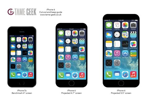 Iphone 6 Roundup Release Date, Features And Cut Out And