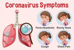 Diagram Showing Various Covid-19 Symptoms