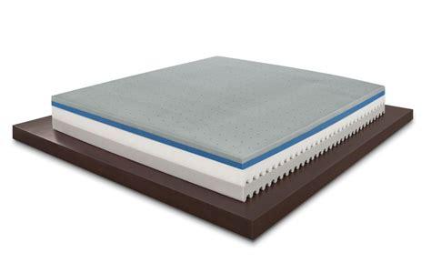 materasso a molle indipendenti prezzi materassi a molle indipendenti caratteristiche prezzi