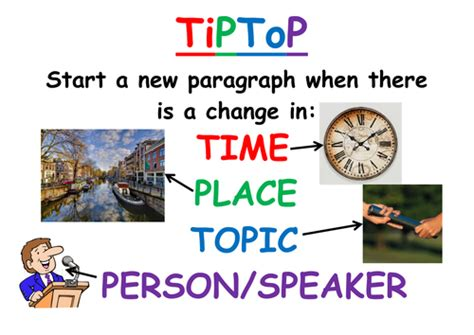 Tiptop Poster By Kathrynsmith624  Teaching Resources Tes