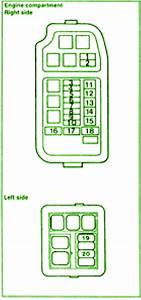 2001 Mitsubishi Mirage Compartment Fuse Box Diagram  U2013 Auto
