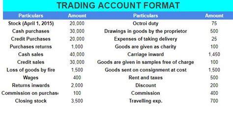 trading account format examples  advantages