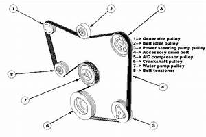 Car Engine Belt