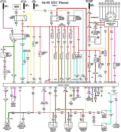 95 Mustang Wiring Diagram 95 gt just barely california smog high no