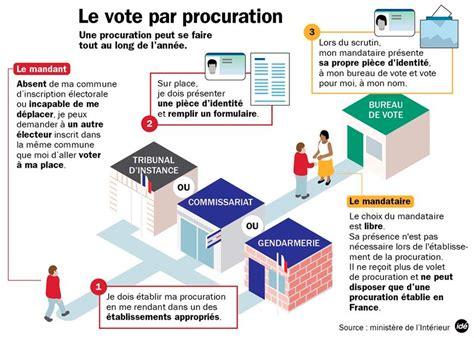 bureau de vote election dp le vote par procuration midi pyrénées