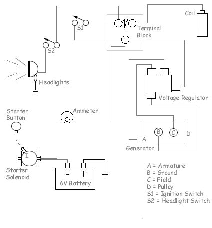 1954 Ford 8n Wiring Diagram by Wiring 6 Volt Ignition Coil Circuit Diagram