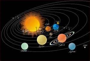 The Solar System – QUINTO EDUCACIÓN PRIMARIA SEK-ATLÁNTICO