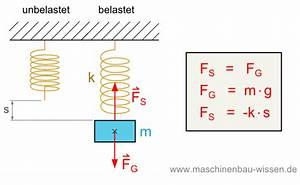 Rollreibung Berechnen : die spannkraft federkraft berechnen ~ Themetempest.com Abrechnung