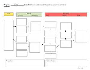 Blank Logic Model Template Word