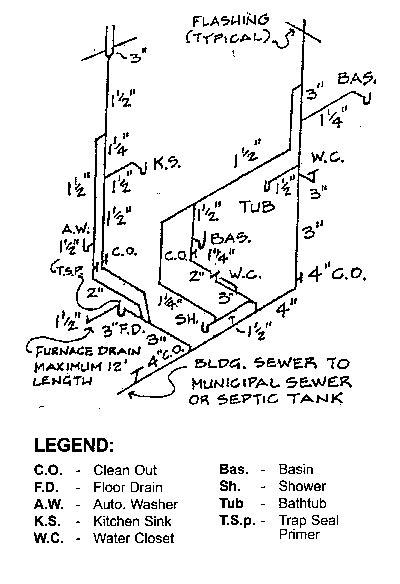 isometric plumbing drawing plumbing drawing residential