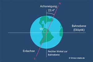 Entfernung Erde Sonne Berechnen : neigung der erdachse erdneigung ~ Themetempest.com Abrechnung