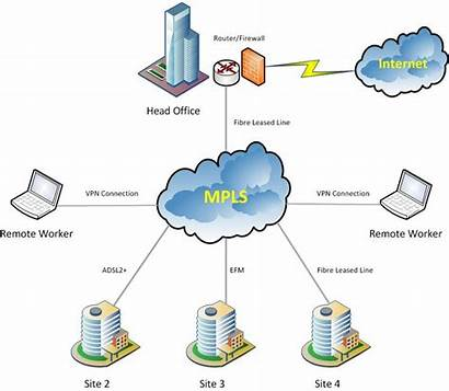 Mpls Network Diagram Services Vodafone Wan Internet
