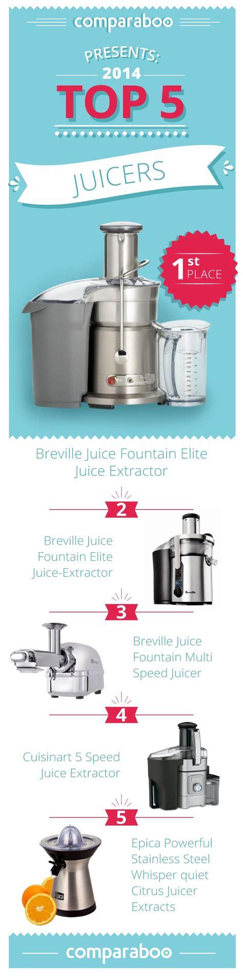 juicer juicers juice comparaboo mean