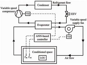 auto air conditioning system diagram my wiring diagram With car air conditioning system wiring diagram