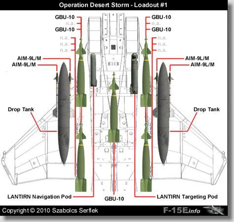 F15e With Gbu31 (2,000 Lbs) Jdams?  Modern Military Aircraft