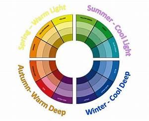 comment bien assembler les couleurs de vos vetements With couleur chaude couleur froide 4 les bases de la peinture 1 la theorie des couleurs