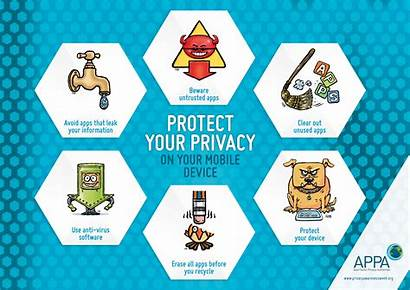 Privacy Posters Poster Protect Asia Technology Mobile