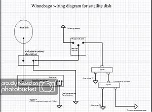 Tv Wiring Diagram Winnebago Photo By Clayl