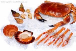 Are Shrimp Shellfish