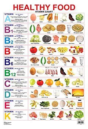 Amazon.com: Healthy Food (Vitamin Chart) eBook: Dreamland