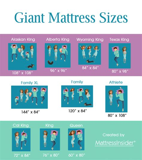 alaskan king bed 5 places that sell mattresses