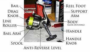 Shimano Spinning Reel Parts Diagram