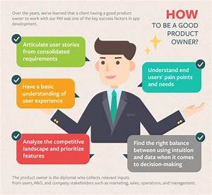 Product Owner Infographic