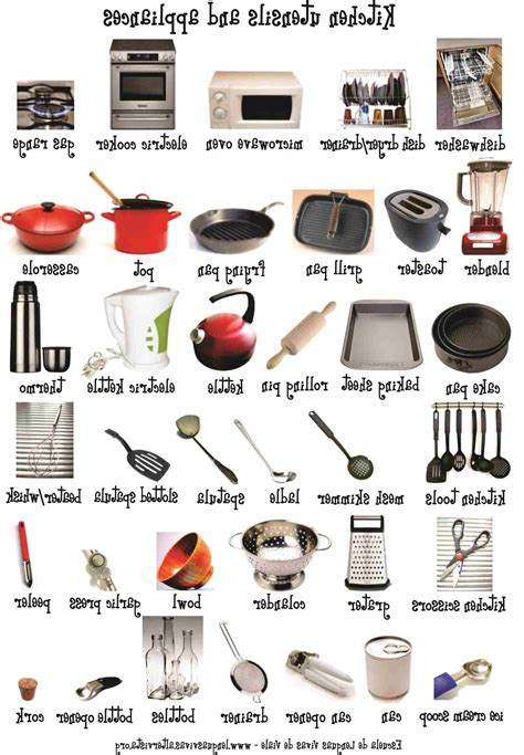 kitchen utensils list helpformycredit  list  kitchen