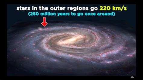 The Formation Of The Milky Way Galaxy Youtube