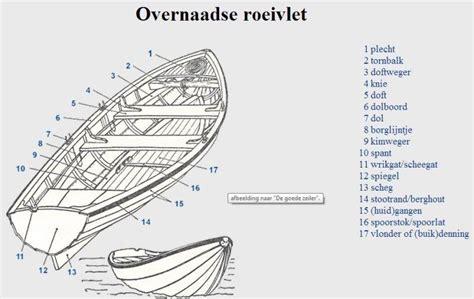 Zeilboot Benamingen by Bijboten Quot Victory Quot Schaal 1 42 200 Modelbouwforum Nl