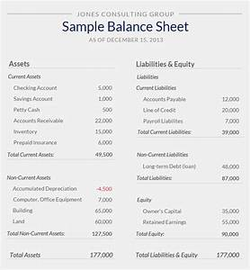 balance-sheet-sample-from-small business | Finance ...