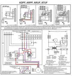 similiar goodman furnace wiring diagram keywords electric furnace sequencer wiring diagram image wiring diagram