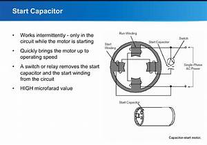 Capacitor Start Run Capacitor Wiring Diagram