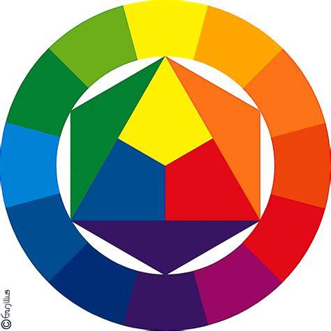 tavole dei colori teoria colore benvenuti su profrosie