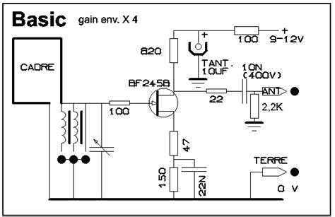 les cadres antiparasites antenne ferrite antenne cadre
