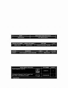Toyota Workshop Manuals  U0026gt  Sequoia 2wd V8