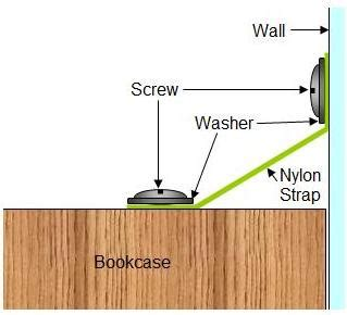 how to secure bookcase to wall falling bookcase